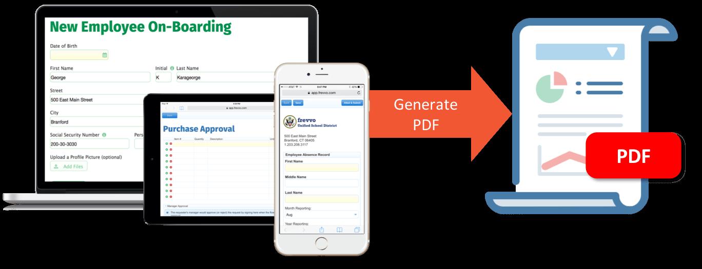 PDF Generation