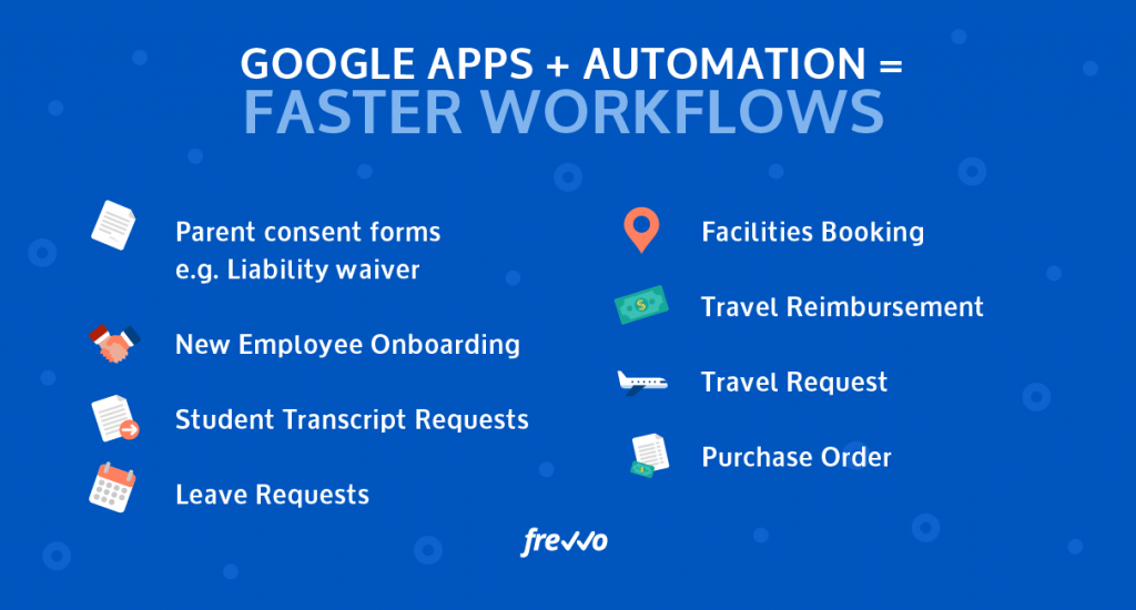 google apps automation