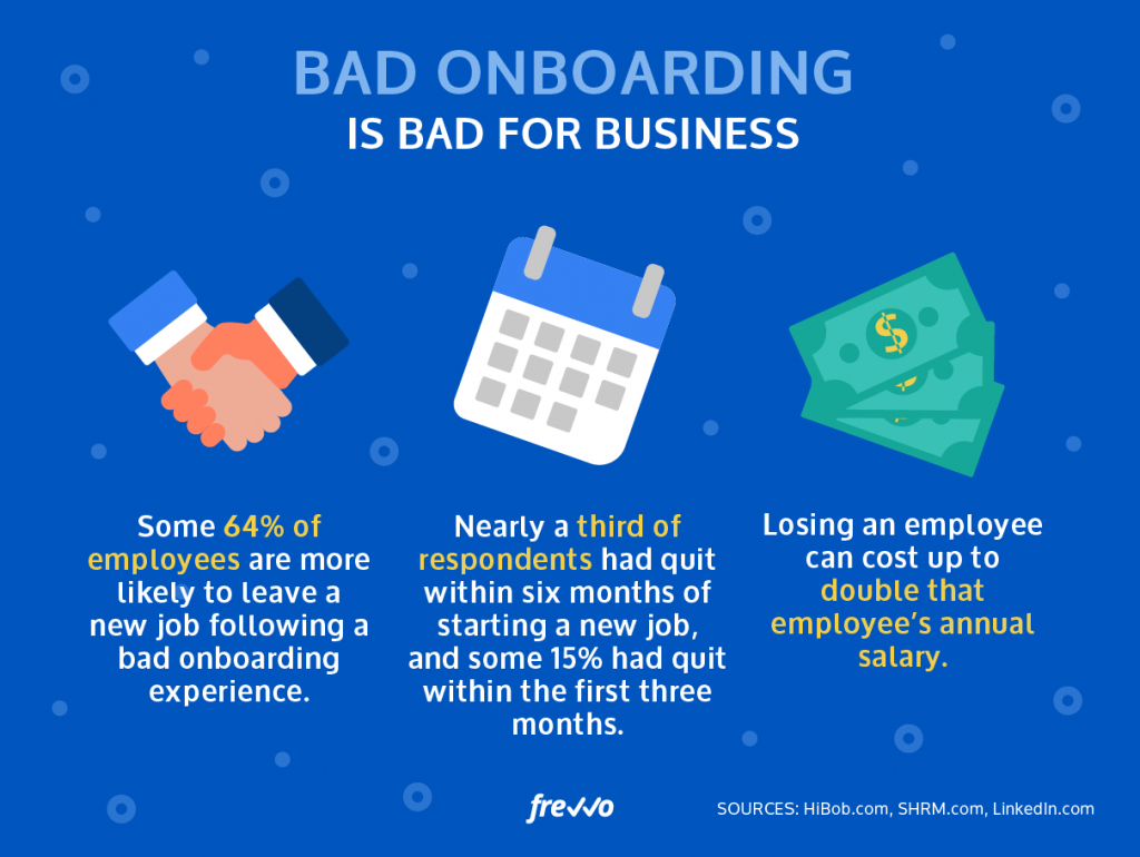 Bad Onboarding = High Turnover
