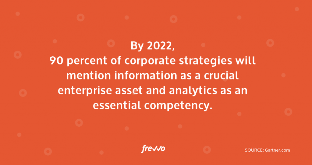2022, 90 percent of corporate strategies will mention information