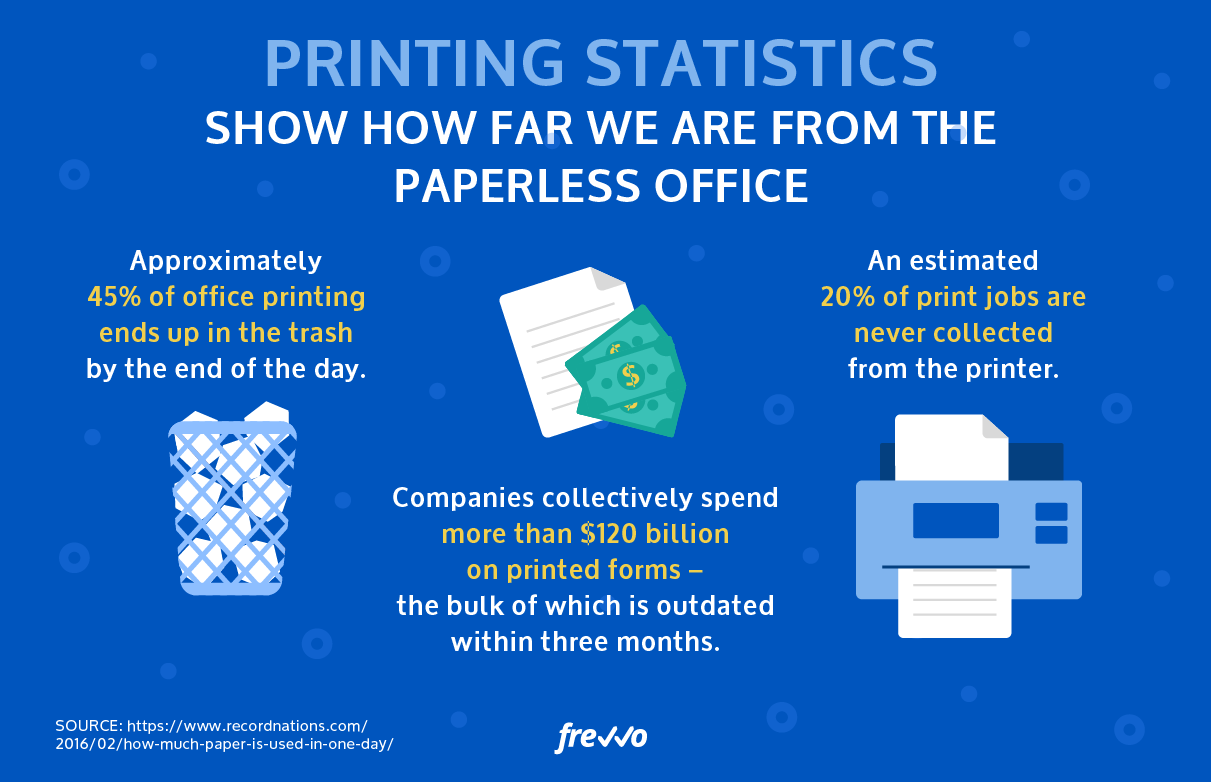 printing statistics