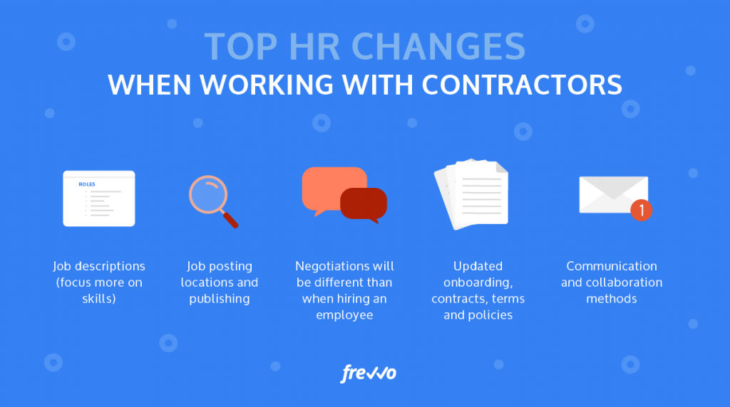 top hr changes when working with contractors