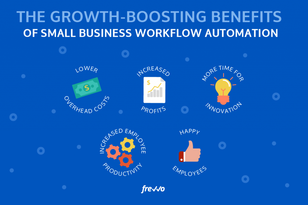 Automation and Your Small Business: The Growth-Boosting Benefits