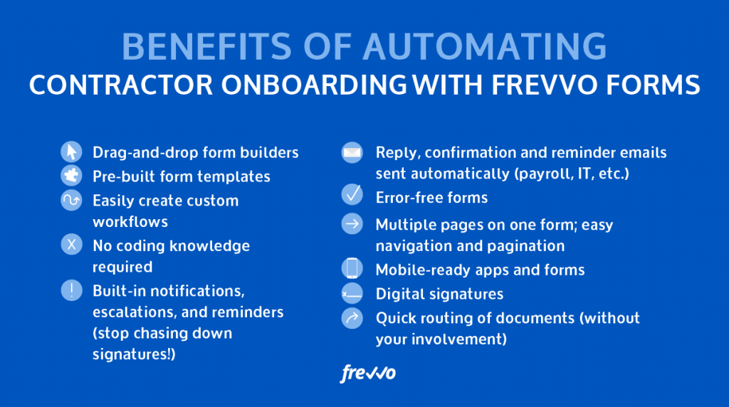 Automate the Onboarding Process
