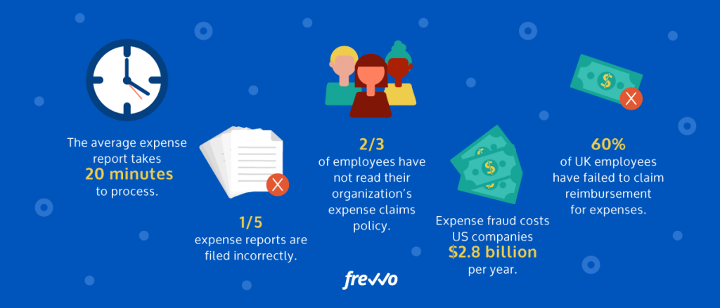 Why Automate Your Expense Approval Process?