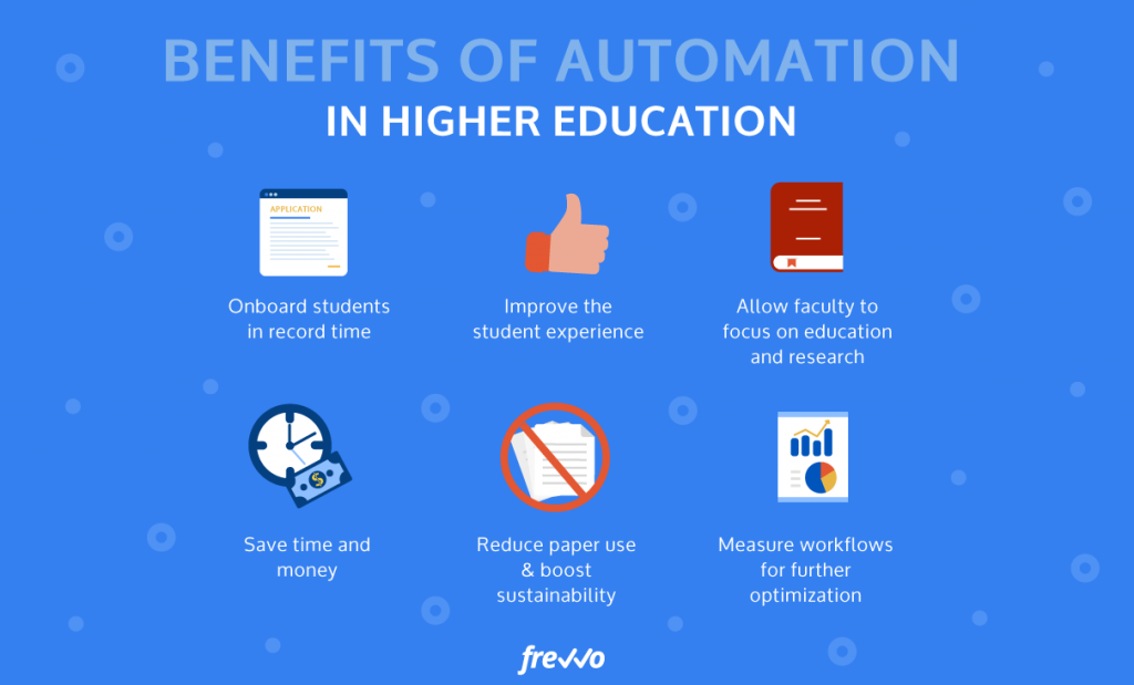Why Higher Education Business Processes Need Automation