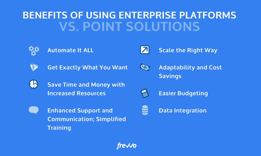 Enterprise Automation Software