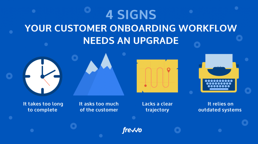 Four Signs Your Customer Onboarding Workflow Needs an Upgrade