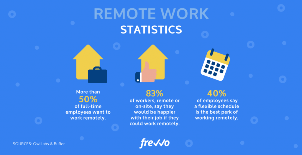 Workflows for Remote Teams-stats