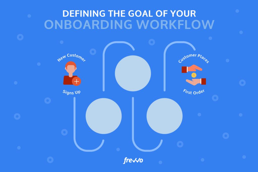 Define the Onboarding Goal