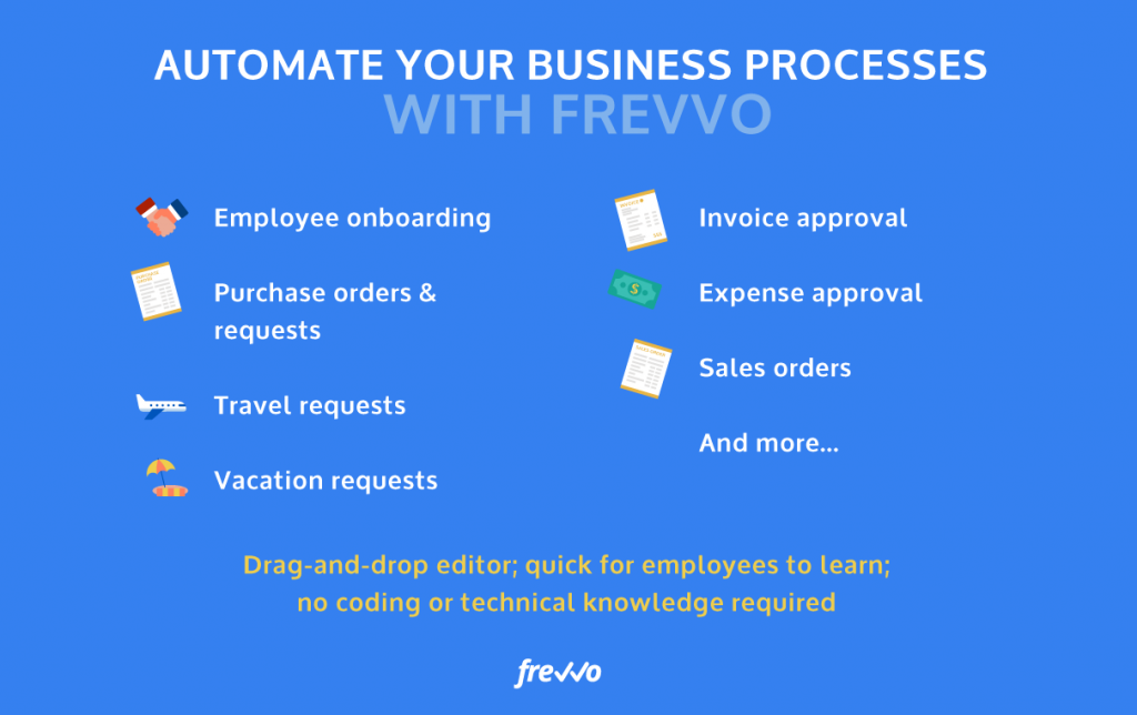 How to Automate Your Business Processes
