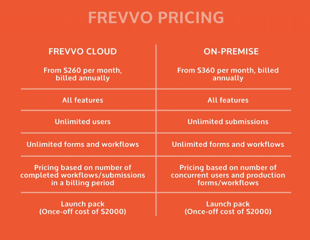 frevvo pricing