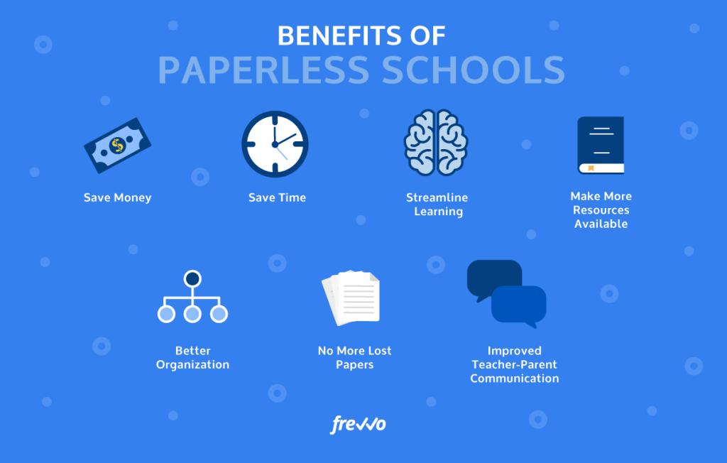Benefits of Paperless Schools