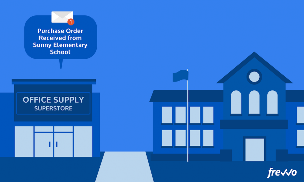 How to Automate Your School Purchase Orders