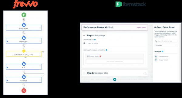 frevvo workflows vs formstack