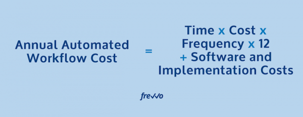 annual automated workflow cost