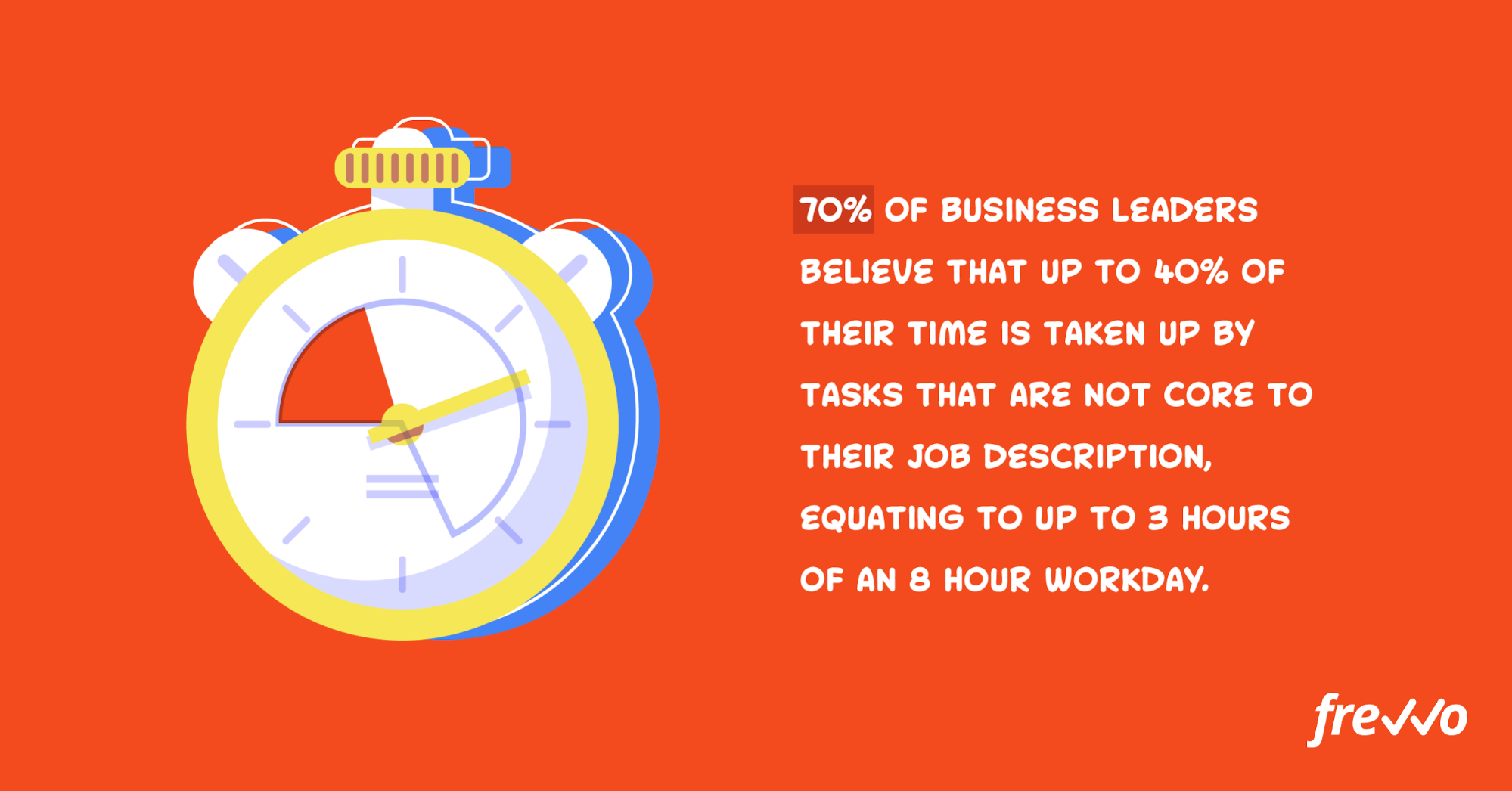 business process automation time saving