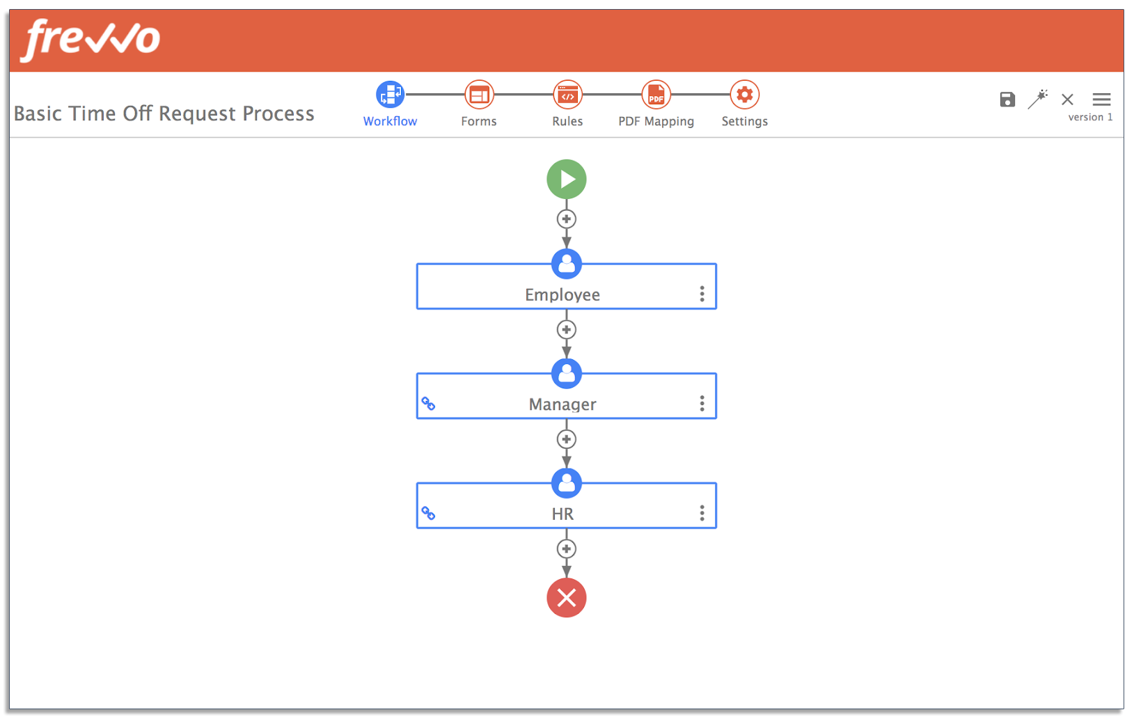 Time off request workflow in frevvo
