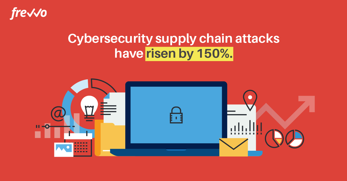 statistic on cybersecurity supply chain attacks
