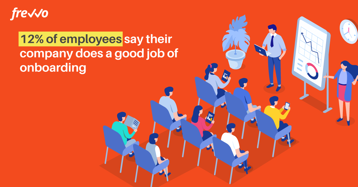 12% of employees say their companies do a good job onboarding