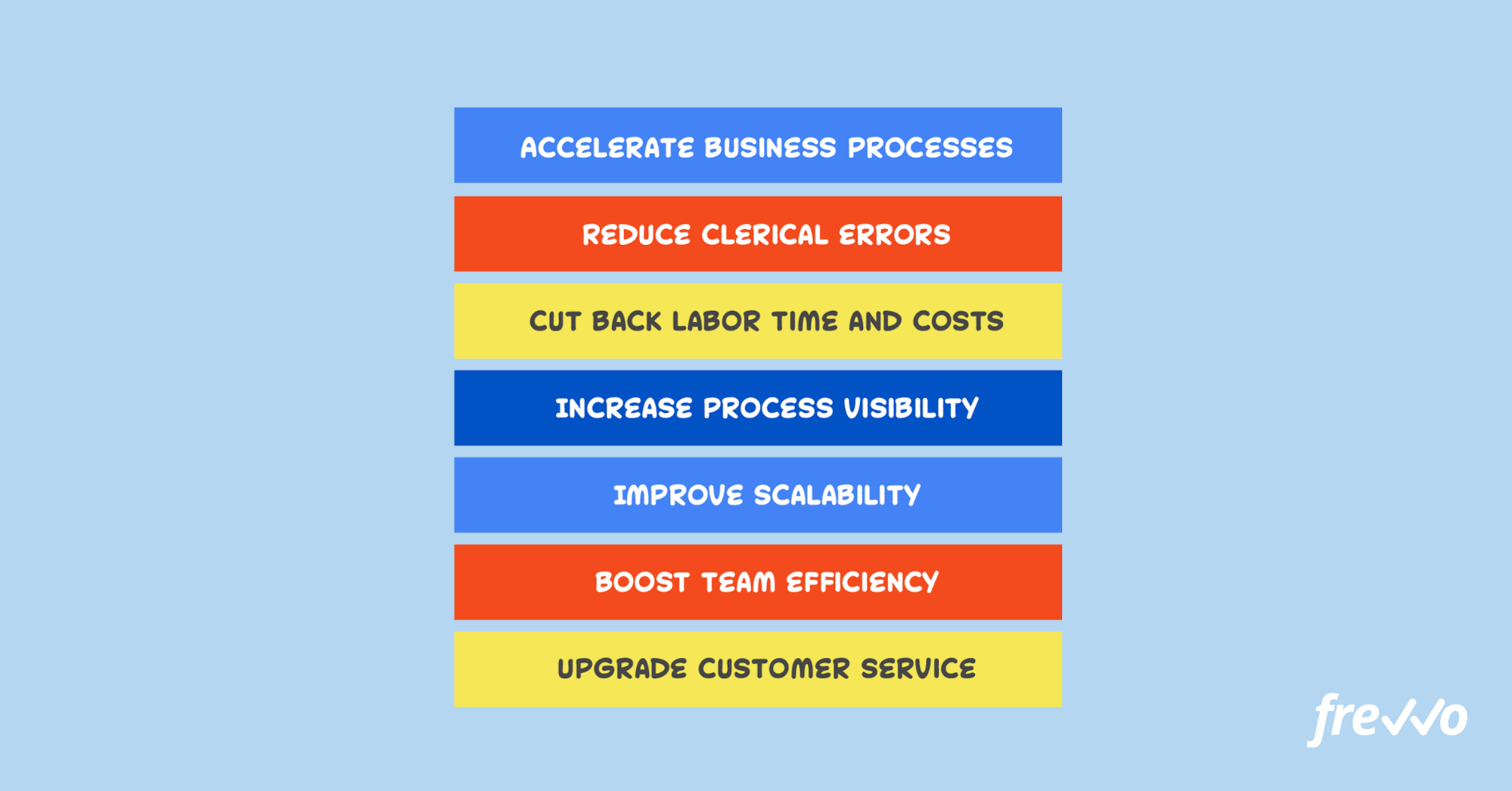 Benefits of business process automation technology