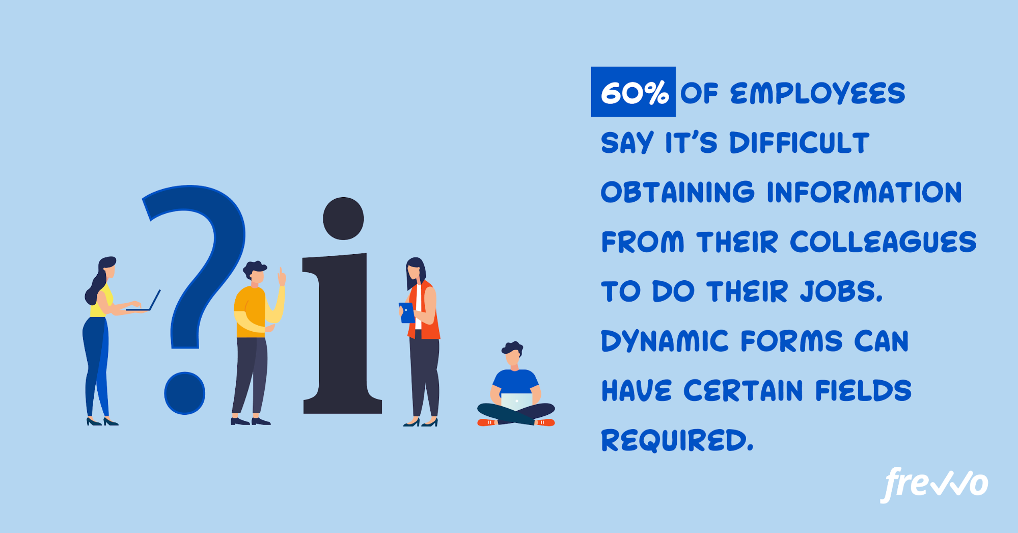 60% of employees say it's difficult getting information from colleagues