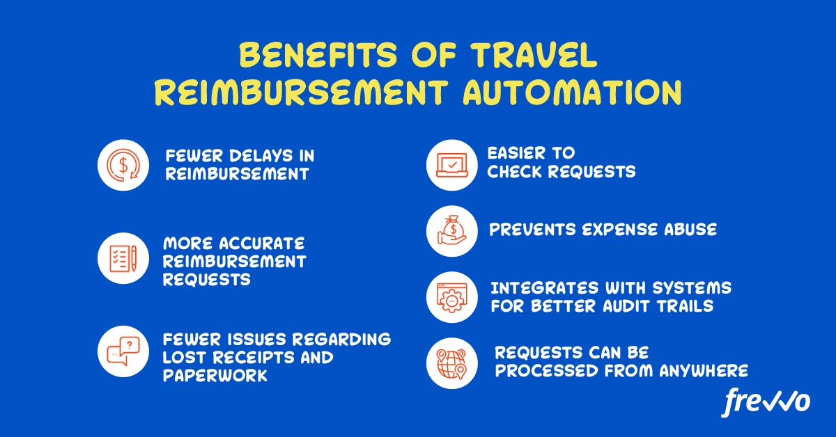 benefits of travel reimbursement automation