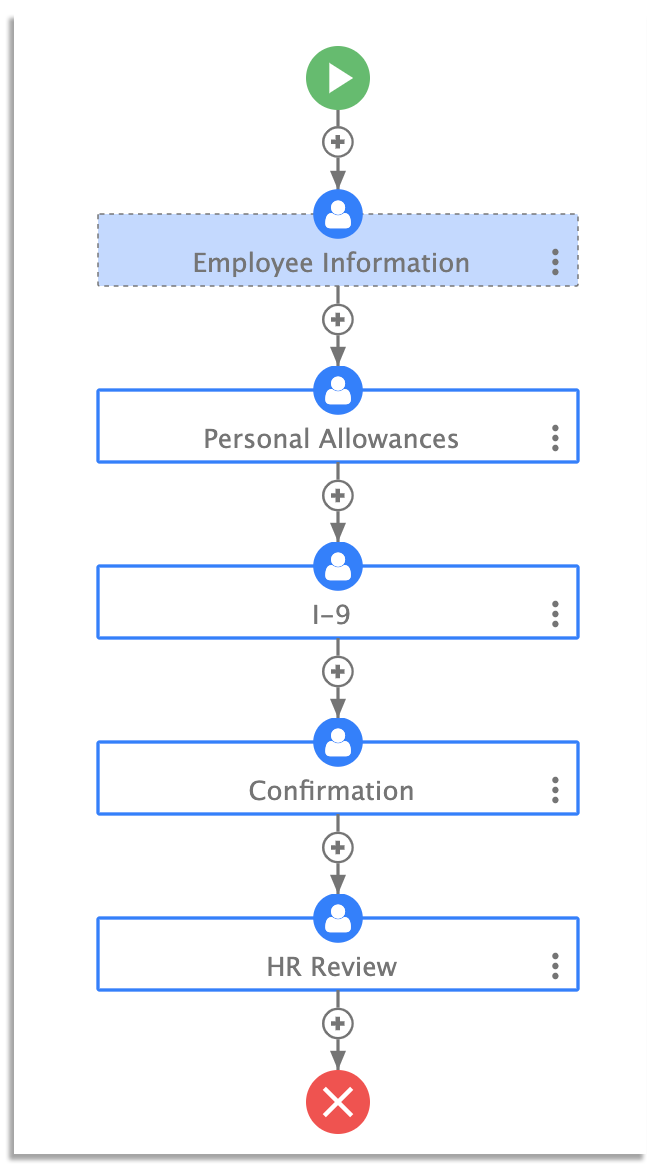frevvo onboarding workflow routing