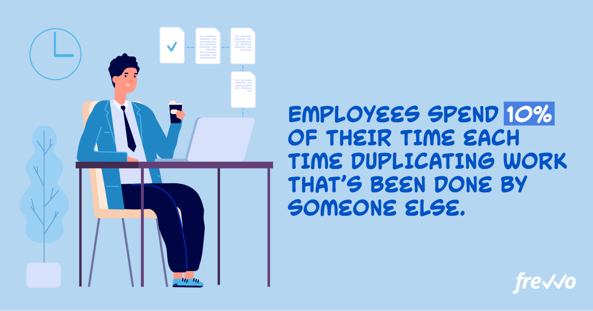 Time that employees spend on duplicating work