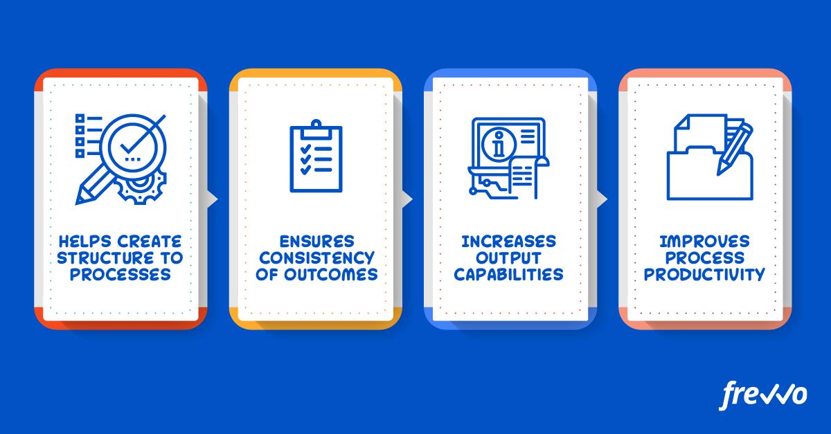 Benefits of business process design