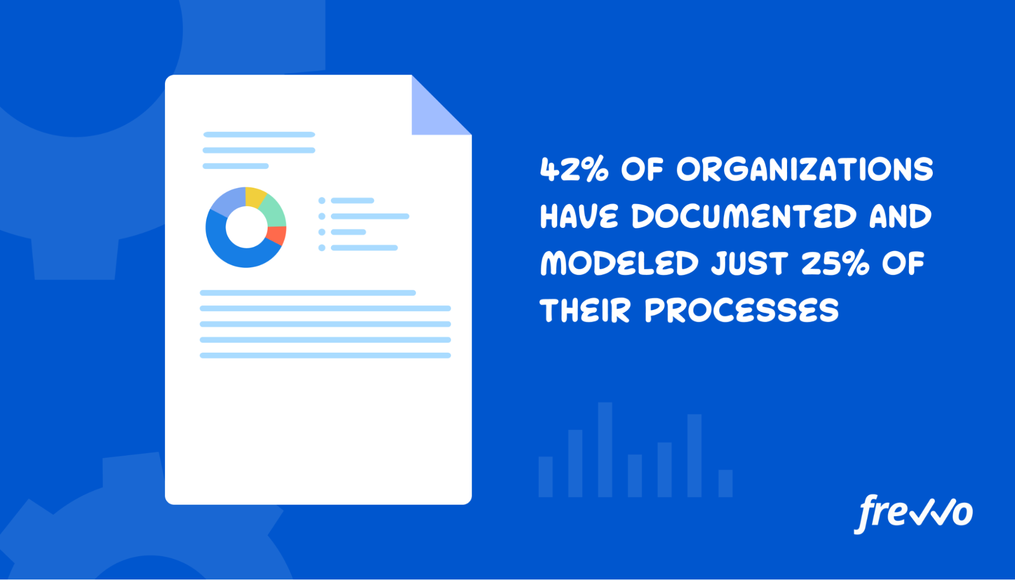Most organizations have only documented 25% of their processes