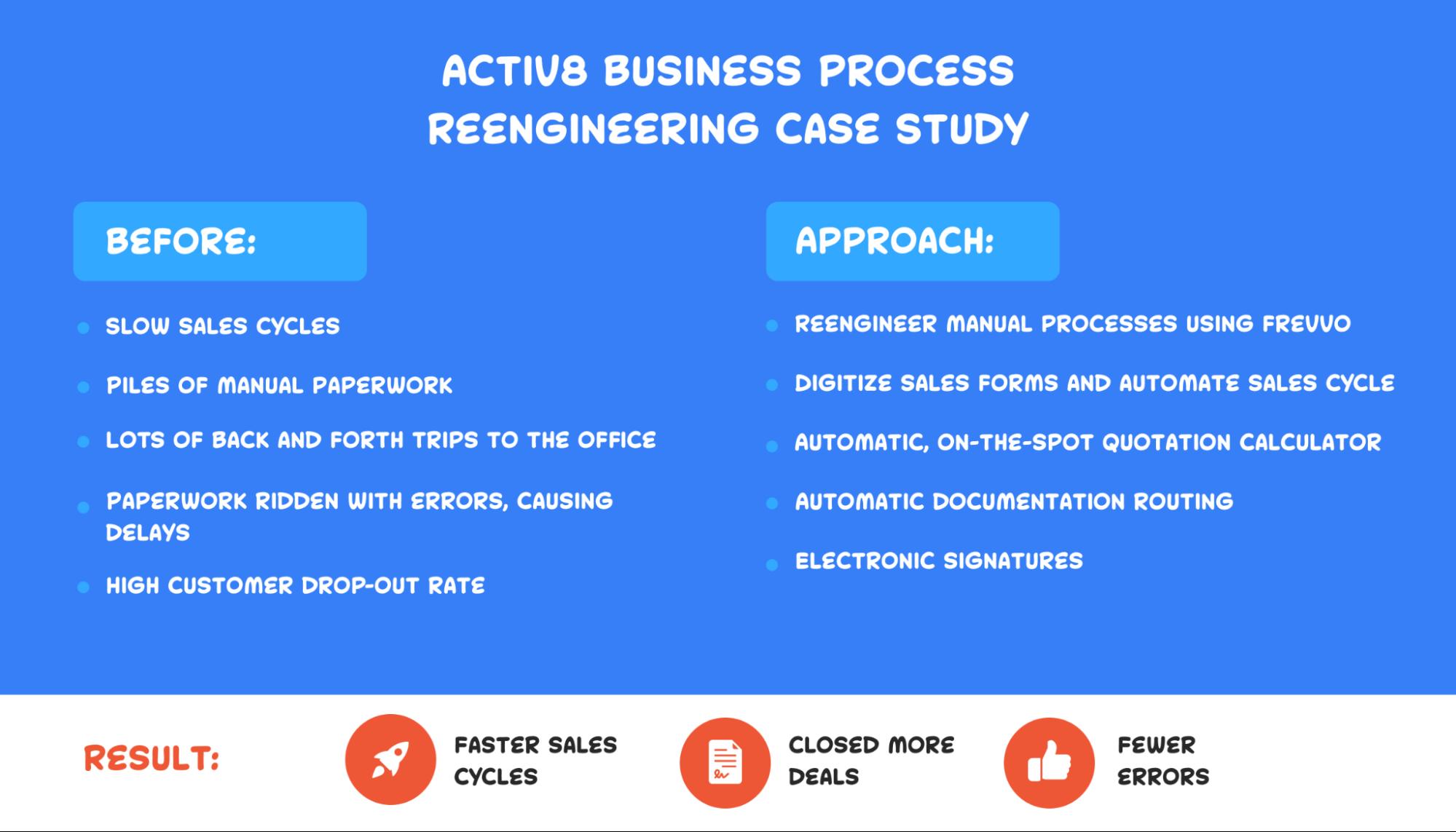 Activ8 business process reengineering case study