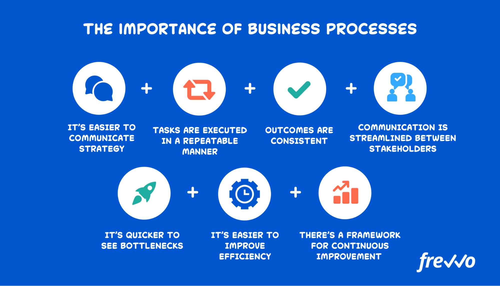 benefits of business processes