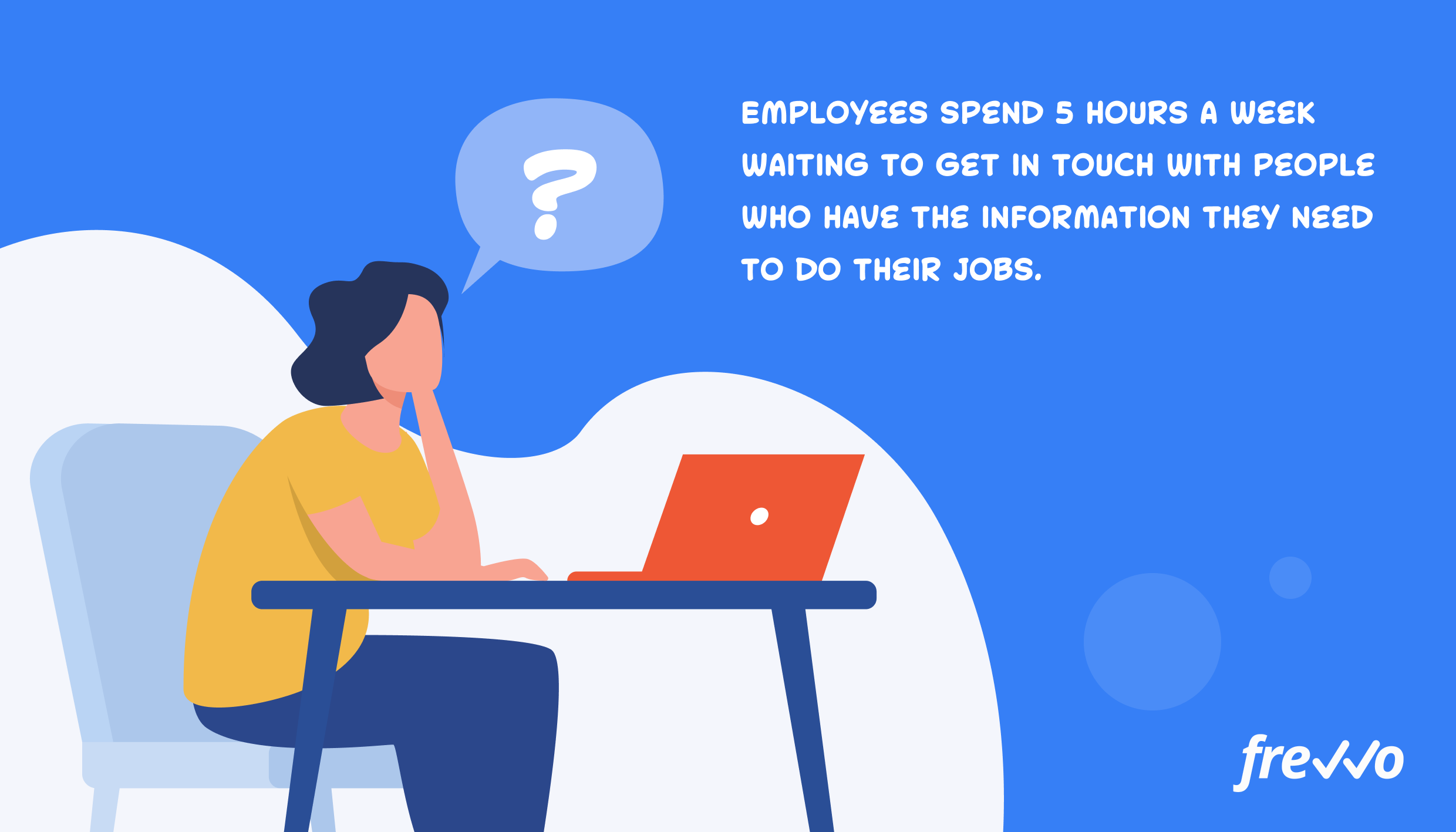 Employees spend 5 hours a week waiting for information they need