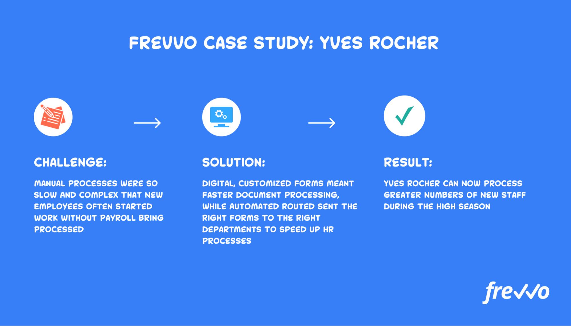 Case study of Yves Rocher using Frevvo