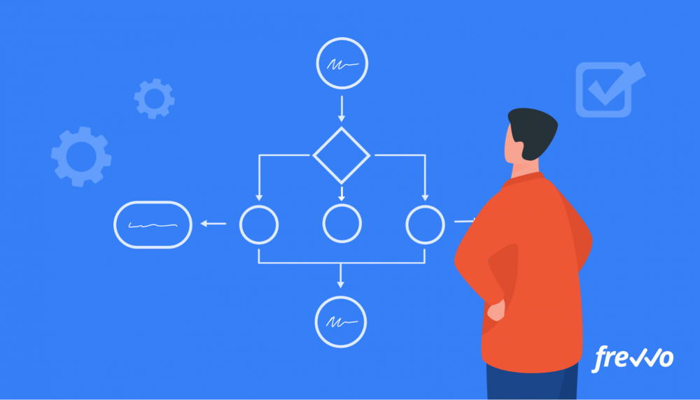 How workflow diagrams help with process improvement
