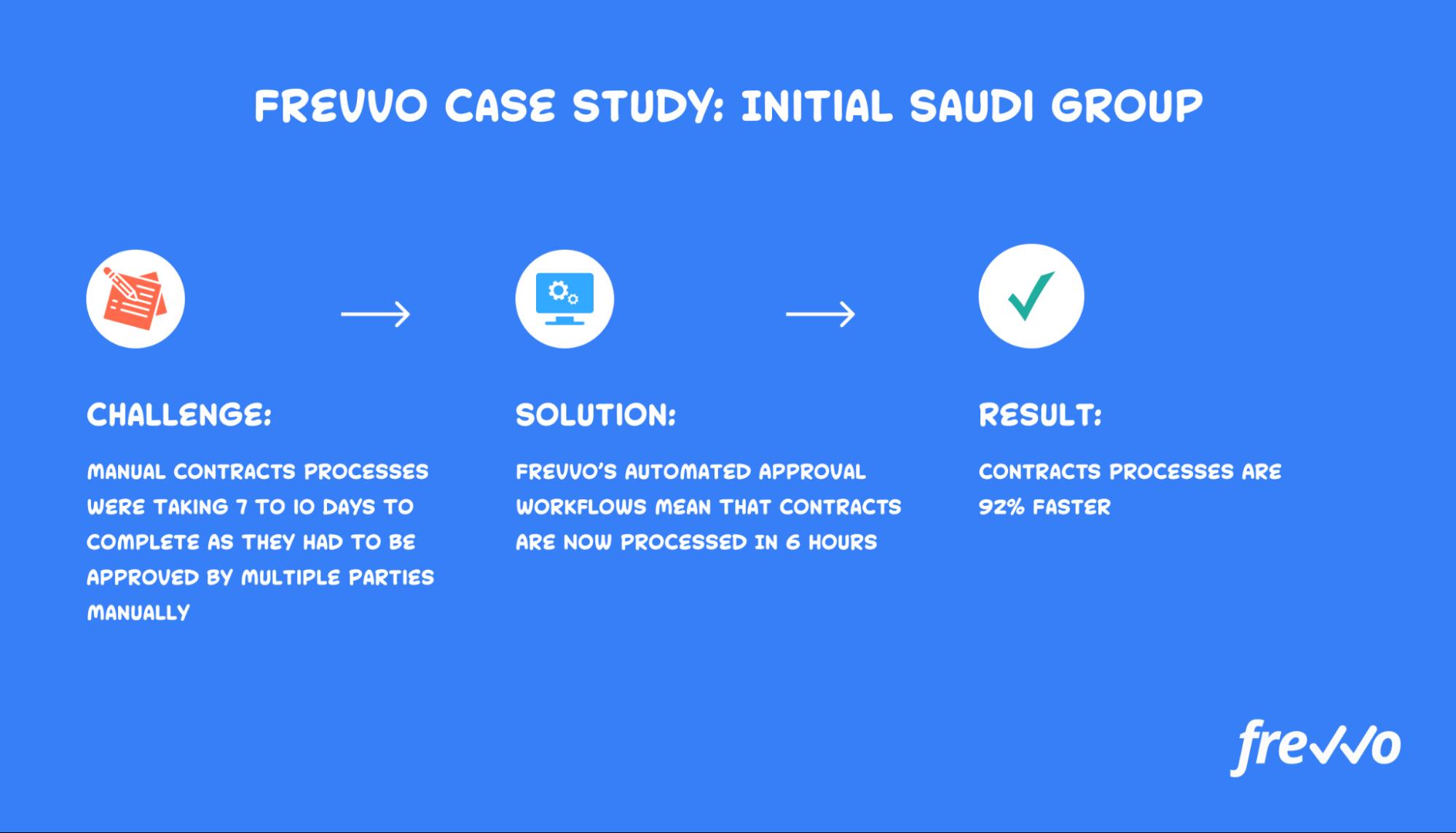 Initial Saudi Group case study using frevvo
