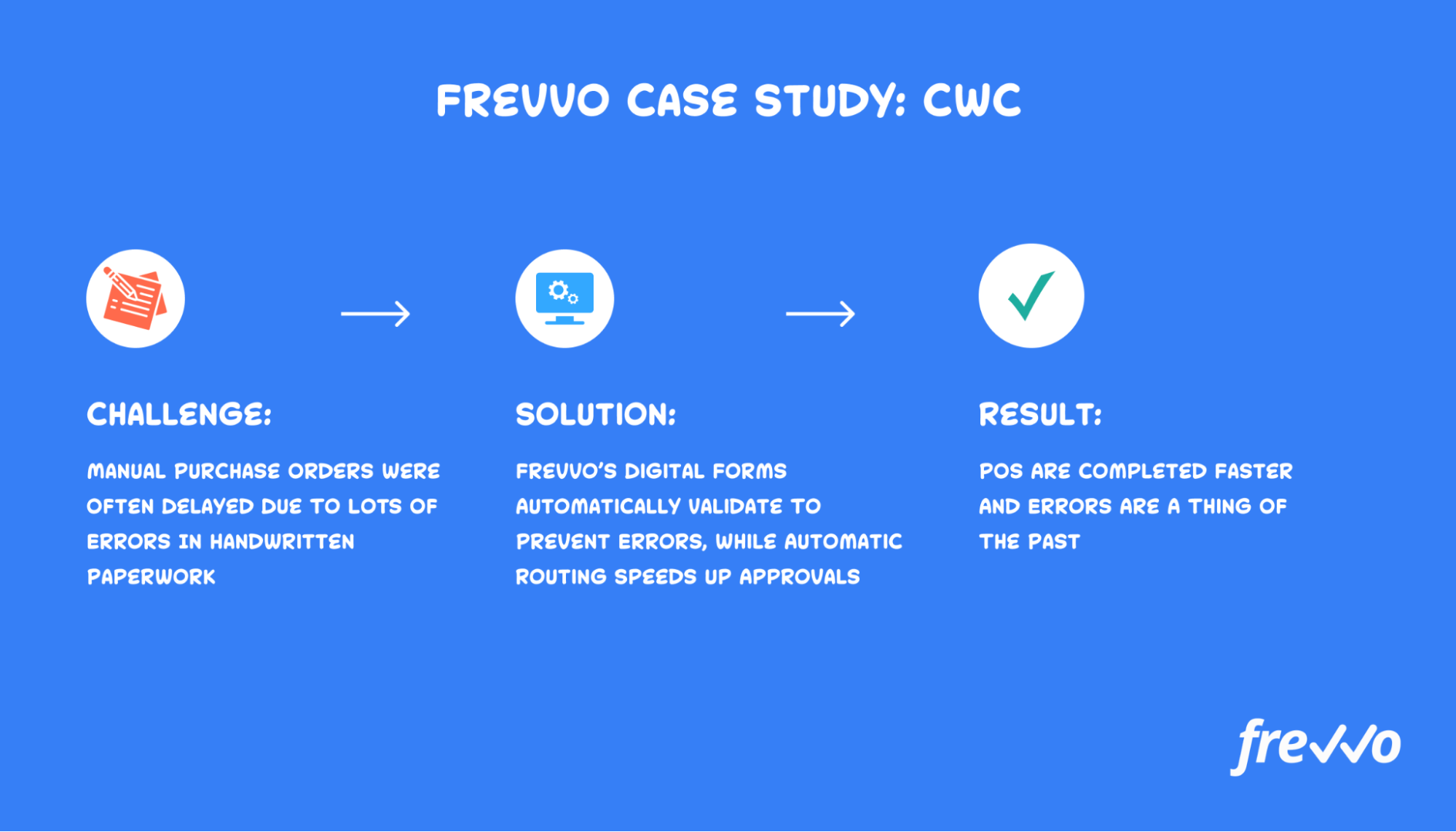 case study of CWC using frevvo