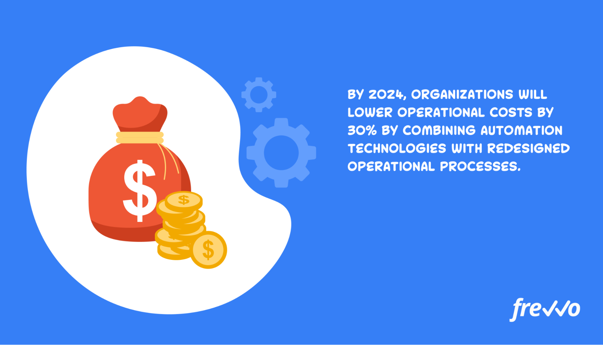 process automation cost reduction statistic