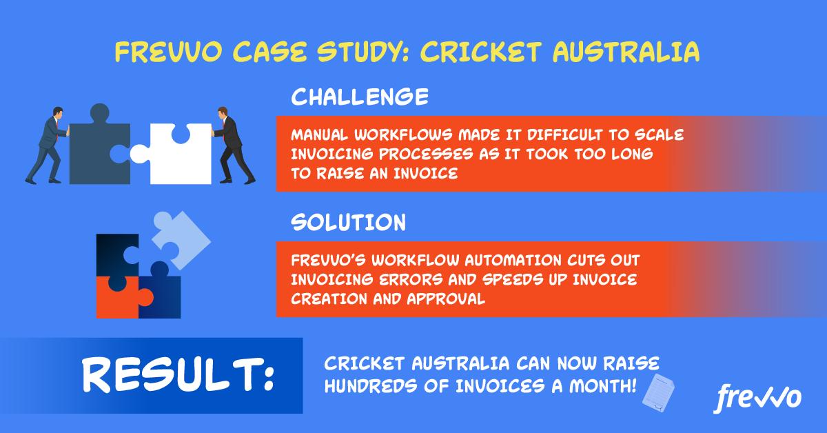 Cricket Australia case study using frevvo