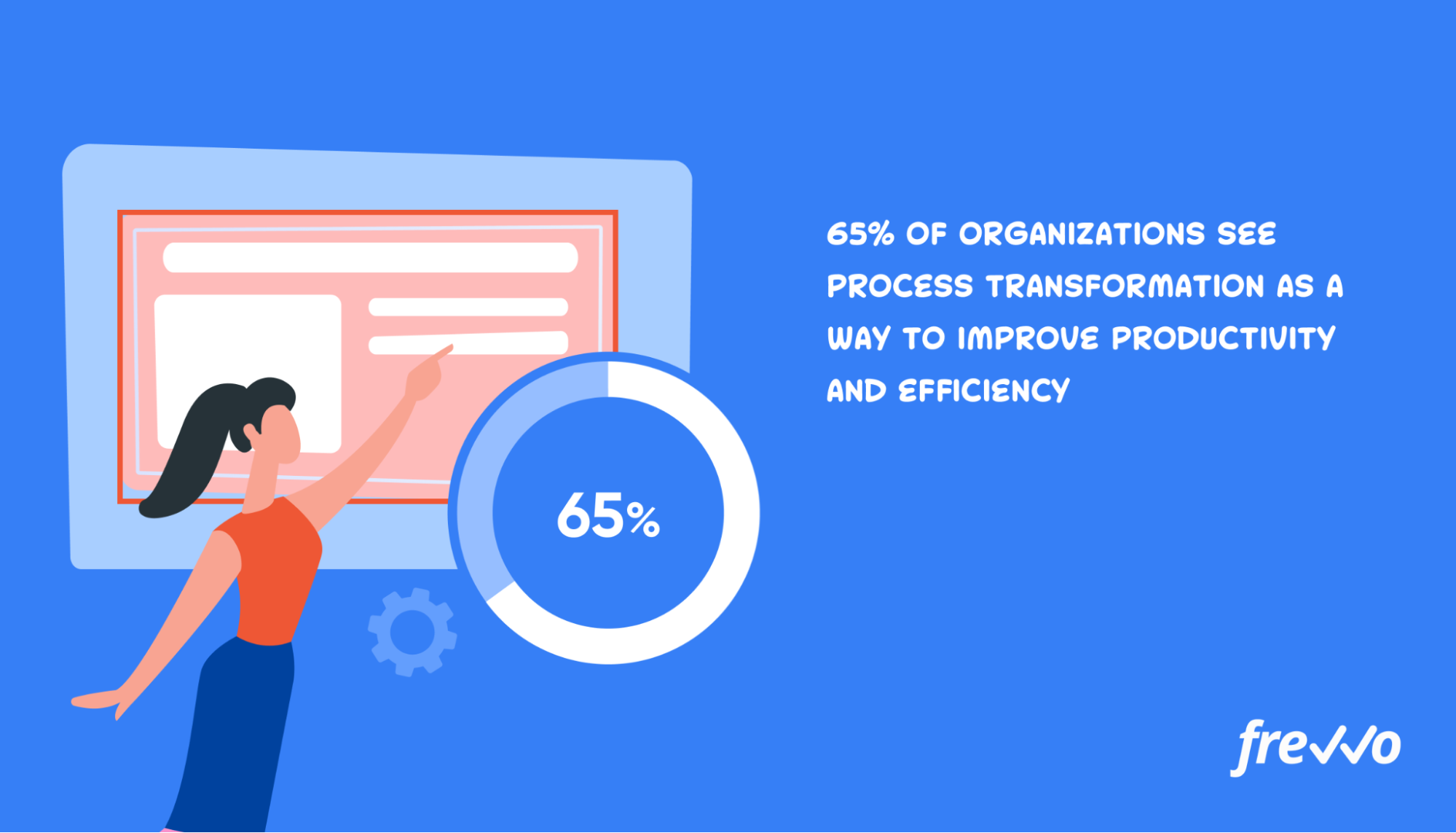 statistics about process transformation and productivity