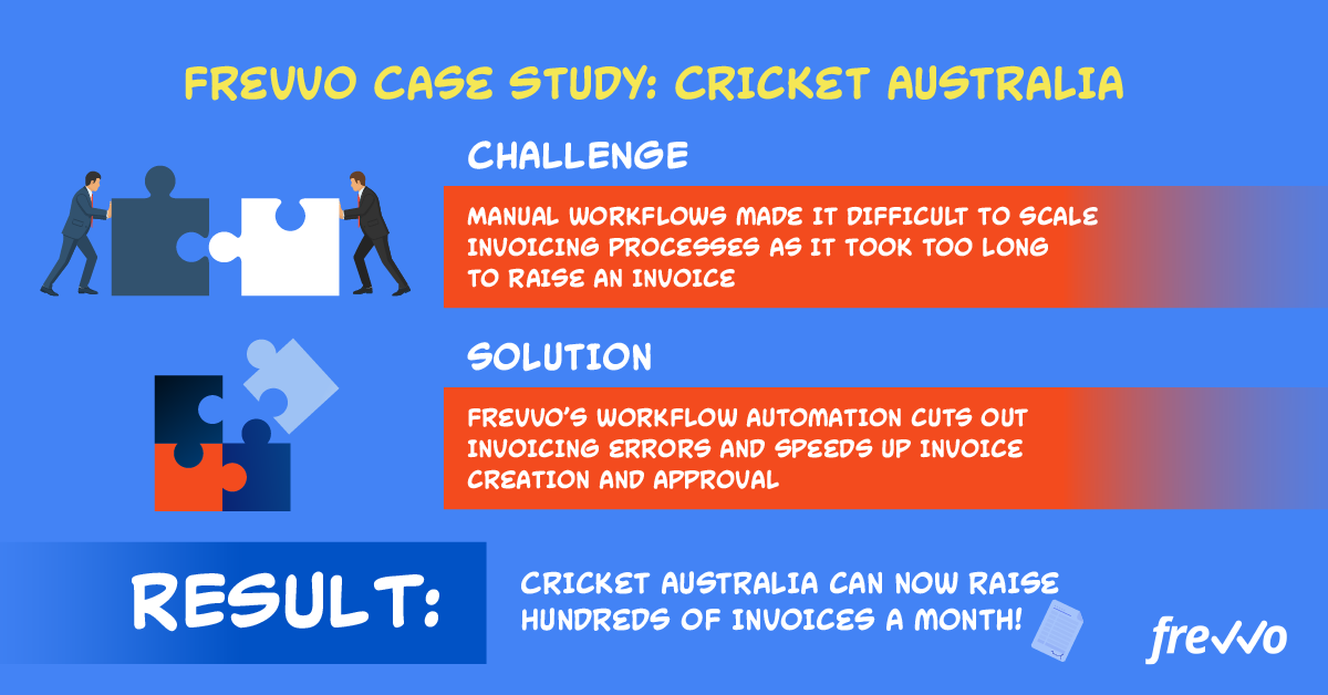 cricket australia frevvo case study