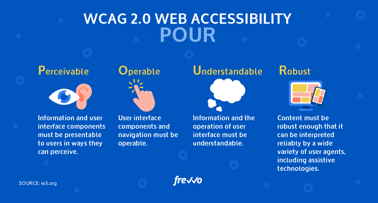 Definition of Web Content Accessibility Guidelines (WCAG)