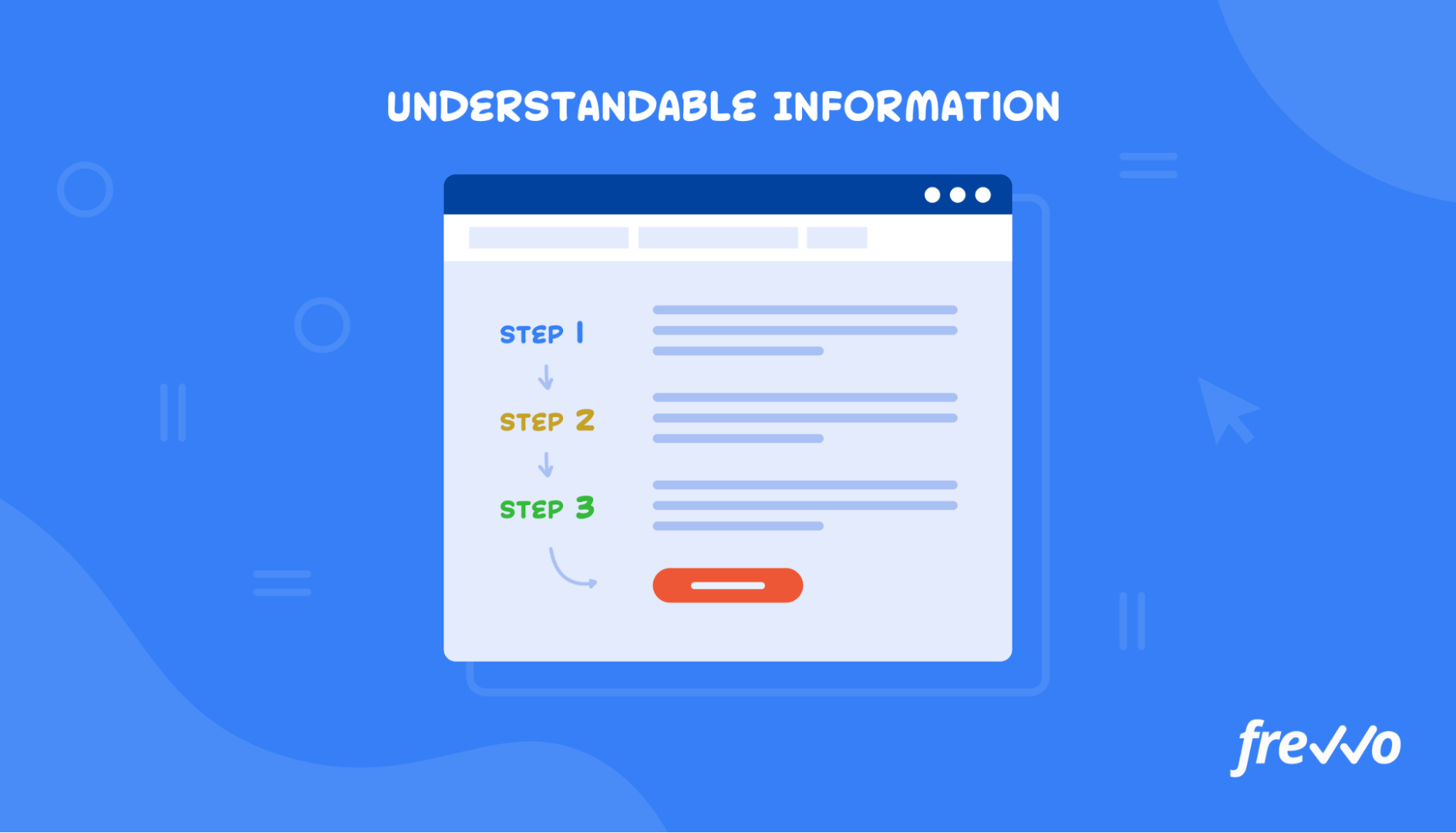 Creating a website with understandable text