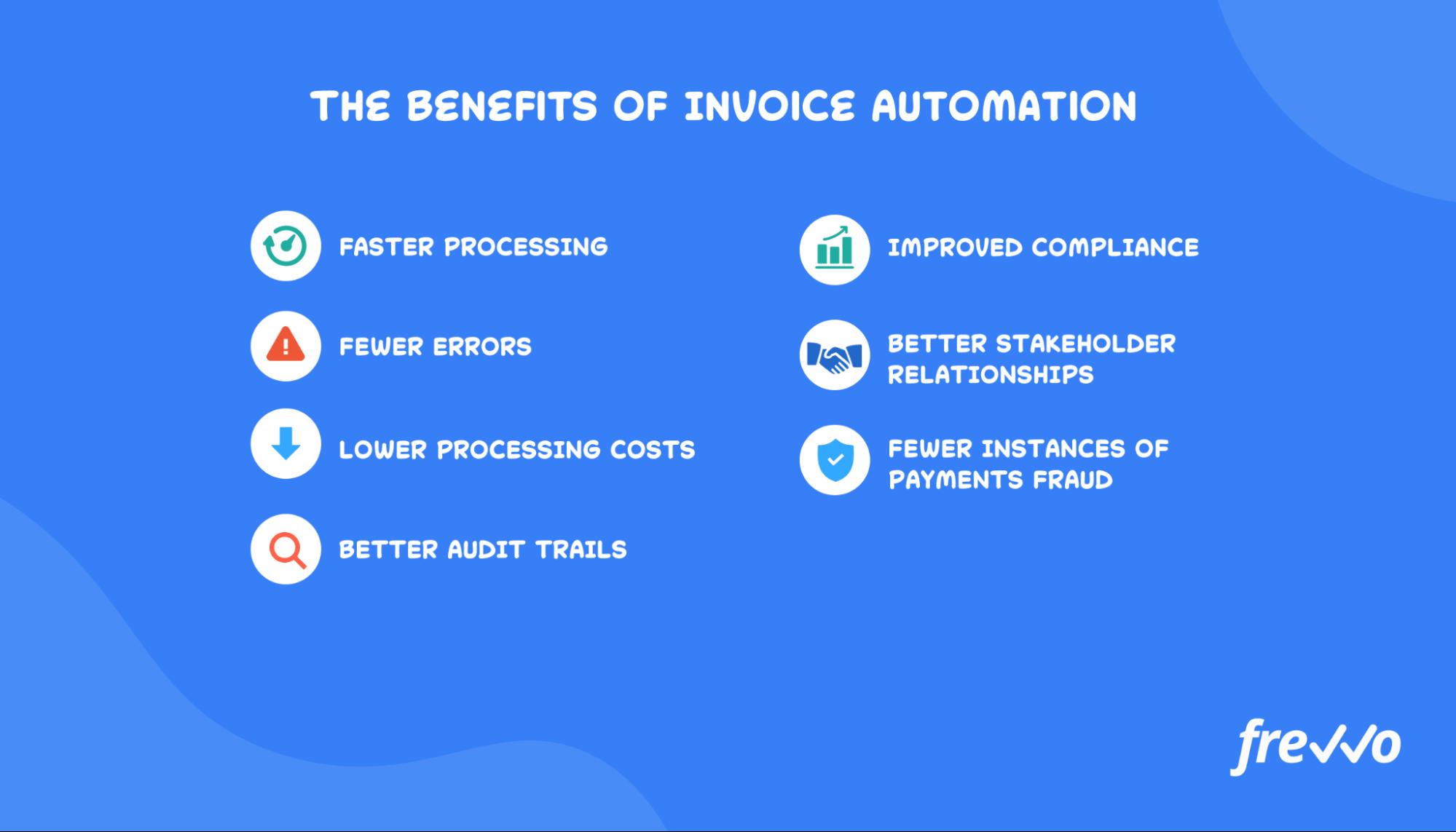 invoice automation benefits
