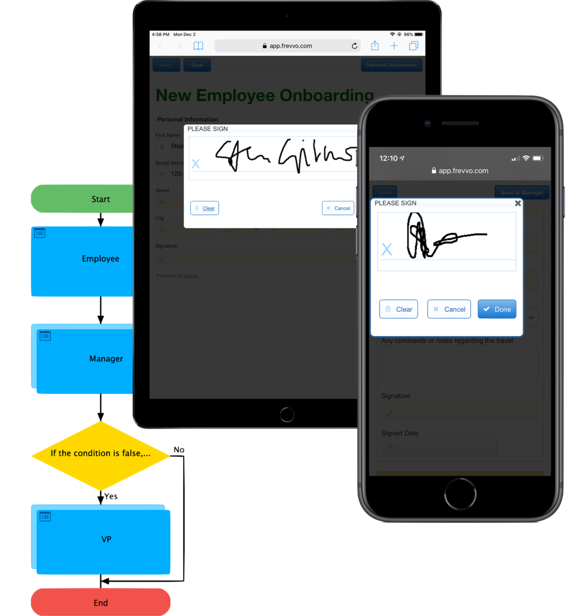 Digital signatures on mobile devices